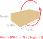 Girth diagram